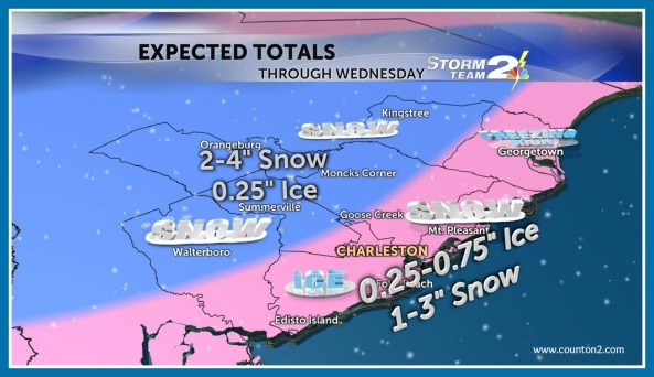 Forecast for Winter Storm Leon in coastal South Carolina